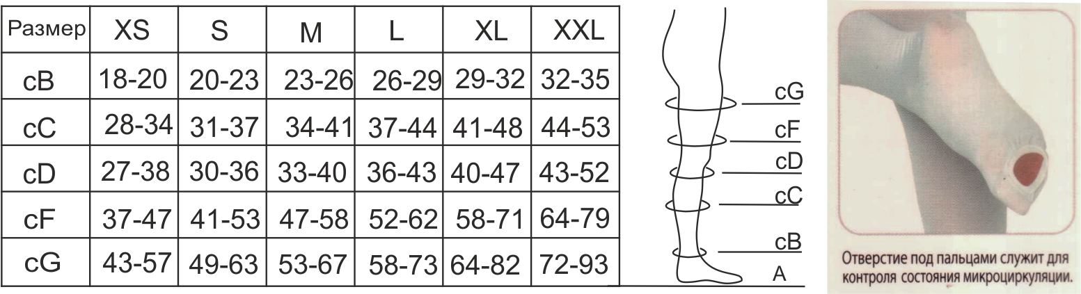 Как подобрать компрессионные Чулки антиэмболические Ergoforma
